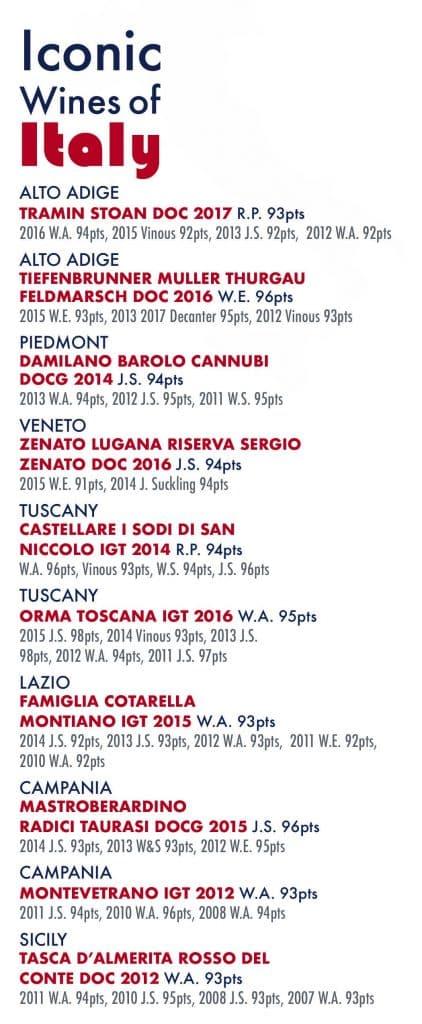List of Italian Wines