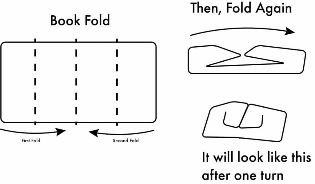 Diagram of a Book Fold